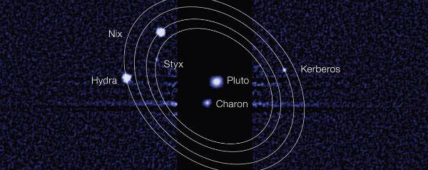 Pluto en zijn manen - header