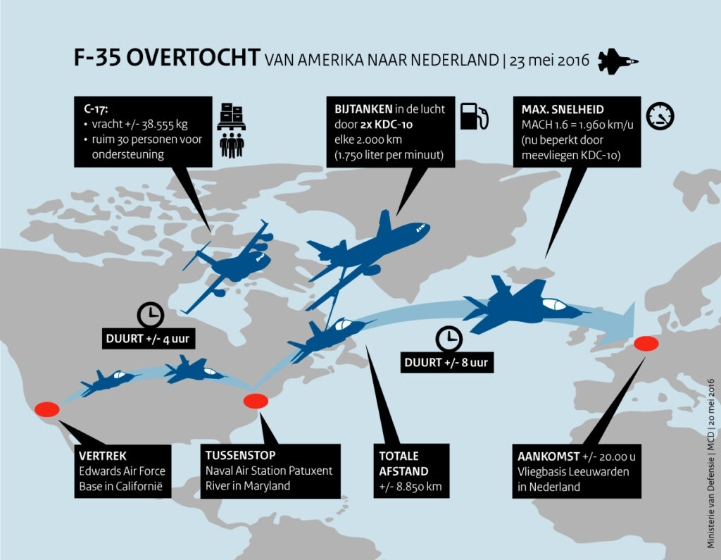 201650259-infographic-f-35-overtocht-us-leeuwarden