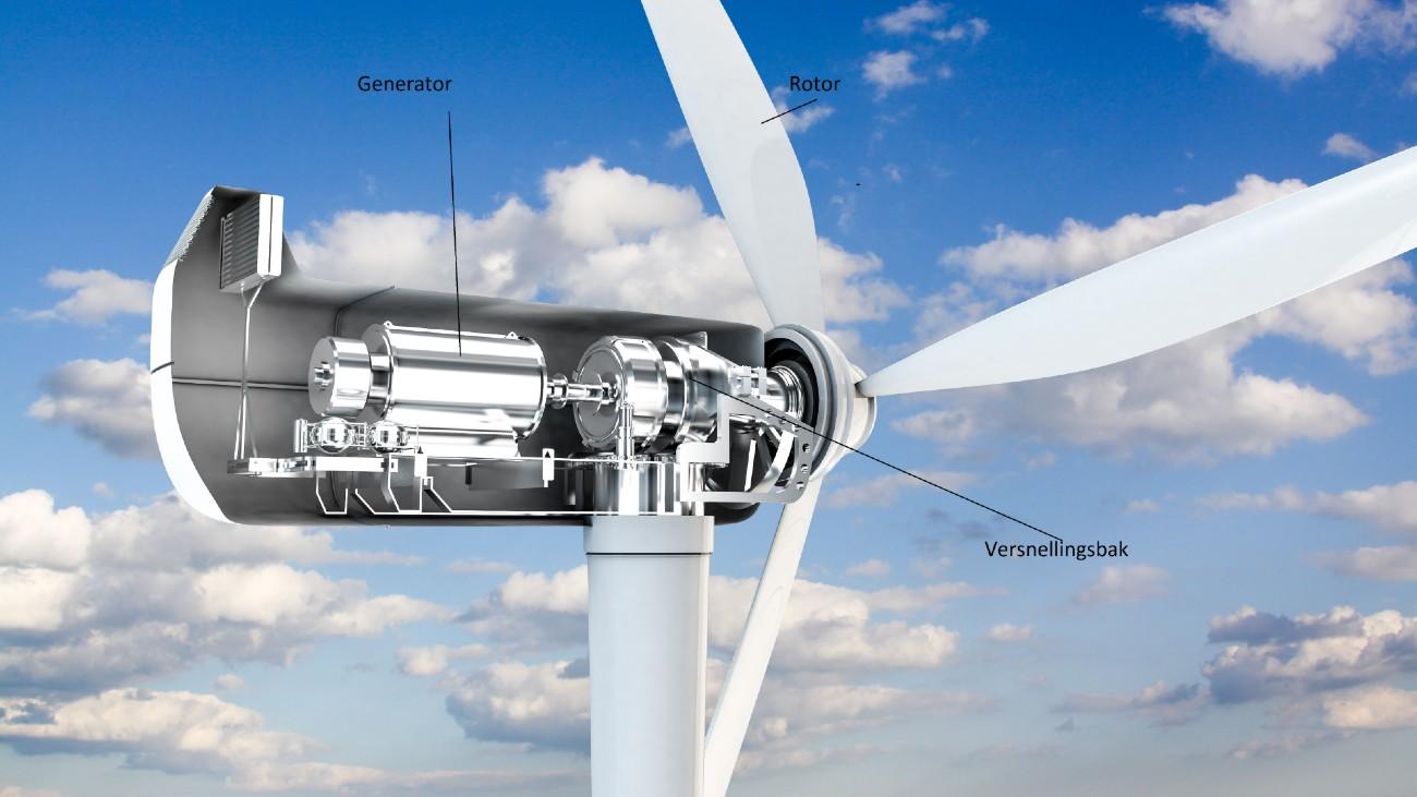 windturbine generator